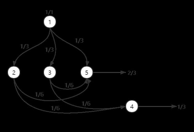 P7113 Sample1